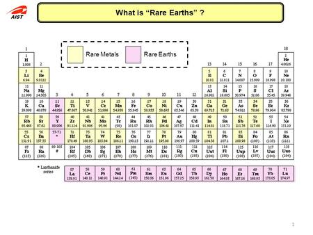 "What is ""Rare Earths"" ? Rare Metals Rare Earths"
