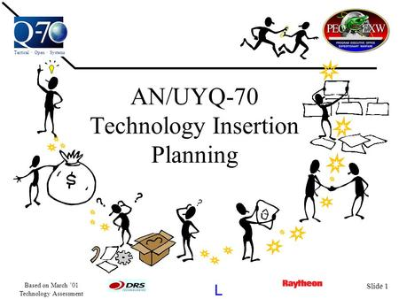 Tactical · Open · Systems L Based on March 01 Technology Assessment Slide 1 AN/UYQ-70 Technology Insertion Planning.