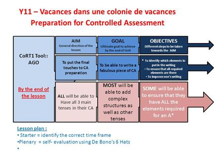 Y11 – Vacances dans une colonie de vacances Preparation for Controlled Assessment CoRT1 Tool:: AGO By the end of the lesson AIM General direction of the.