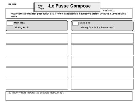 Key Topic is about… Main Idea So what? (Whats important to understand about this?) Main Idea -Le Passe Compose -Using Avoir-Using Etre: is it a house verb?