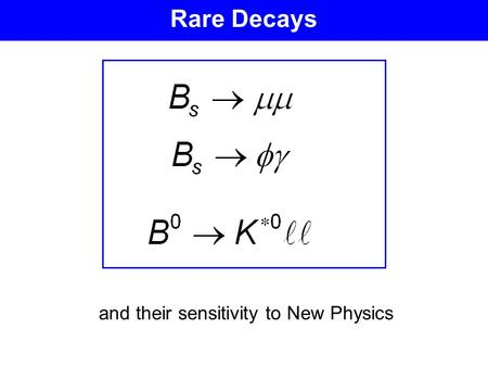 Rare Decays and their sensitivity to New Physics.