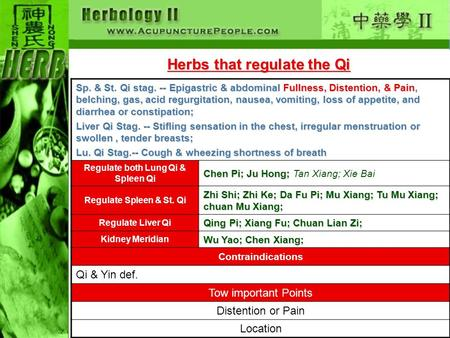 Herbs that regulate the Qi Sp. & St. Qi stag. -- Epigastric & abdominal Fullness, Distention, & Pain, belching, gas, acid regurgitation, nausea, vomiting,