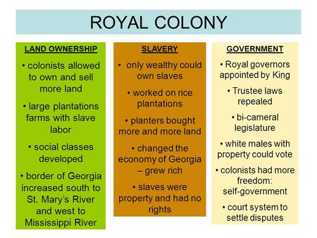 ROYAL COLONY LAND OWNERSHIP colonists allowed to own and sell more land large plantations farms with slave labor social classes developed border of Georgia.