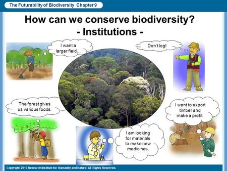 Copyright 2010 Research Institute for Humanity and Nature. All Rights Reserved. How can we conserve biodiversity? - Institutions - The Futurability of.