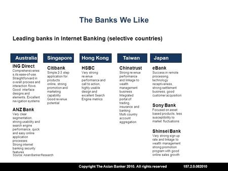 Copyright The Asian Banker 2010. All rights reserved157.2.0.082010 AustraliaSingaporeHong KongTaiwan Leading banks in Internet Banking (selective countries)
