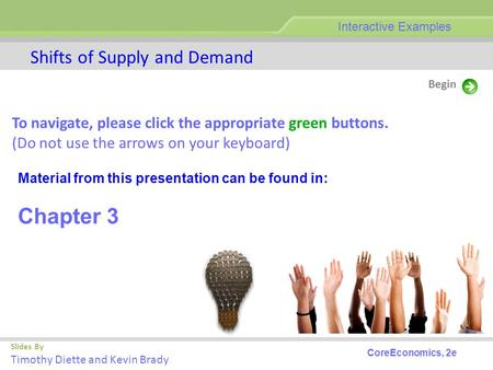 Slides By Timothy Diette and Kevin Brady Shifts of Supply and Demand Begin Interactive Examples To navigate, please click the appropriate green buttons.