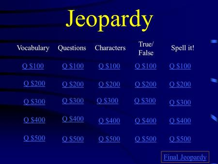 Jeopardy VocabularyQuestionsCharacters True/ False Q $100 Q $200 Q $300 Q $400 Q $500 Q $100 Q $200 Q $300 Q $400 Q $500 Final Jeopardy Spell it!