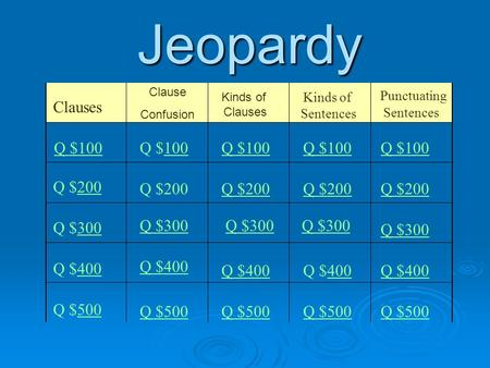 Jeopardy Clauses Kinds of Clauses Kinds of Sentences Punctuating Sentences Q $100 Q $200200 Q $300300 Q $400400 Q $500500 Q $100100Q $100 Q $200 Q $300.