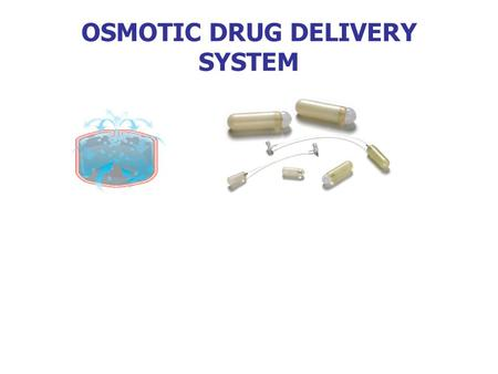 OSMOTIC DRUG DELIVERY SYSTEM. LIST OF CONTENTS INTRODUCTION ADVANTAGES OF OSMOTIC DRUG DELIVERY SYSTEM DISADVANTAGES OF OSMOTIC DRUG DELIVERY SYSTEM REPORTED.