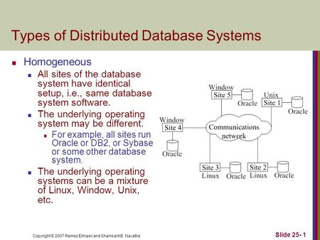 Copyright © 2007 Ramez Elmasri and Shamkant B. Navathe Slide 25- 1 Types of Distributed Database Systems Homogeneous All sites of the database system have.