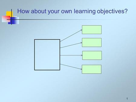 How about your own learning objectives? 1. How about my teaching objectives? … for everyone to leave the workshop resolved to: increase their own learning/appreciation.