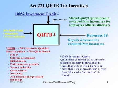 Chun Kerr Dodd Beaman & Wong1 84601.7 Rev. 2009 <strong>Act</strong> 221 QHTB Tax Incentives 100% Investment Credit 2 QHTB 1 Stock/Equity Option income - excluded from.