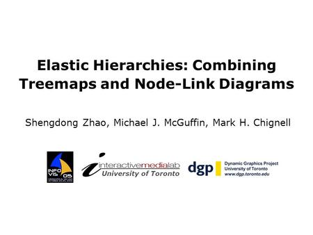 Elastic Hierarchies: Combining Treemaps and Node-Link Diagrams