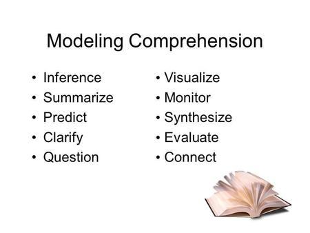 Modeling Comprehension Inference Summarize Predict Clarify Question Visualize Monitor Synthesize Evaluate Connect.
