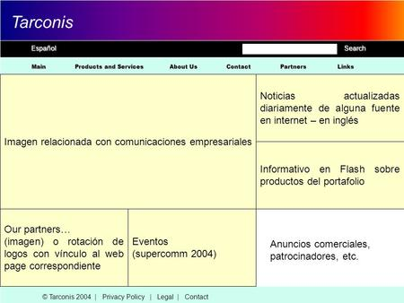 EspañolSearch Tarconis Main About Us Products and Services Contact © Tarconis 2004 | Privacy Policy | Legal | Contact Imagen relacionada con comunicaciones.