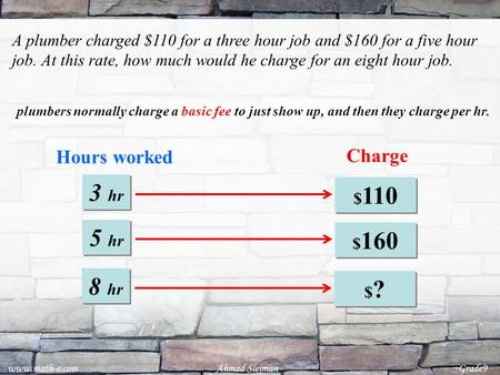 A plumber charged $110 for a three hour job and $160 for a five hour job. At this rate, how much would he charge for an eight hour job. $ 110 Charge 3.