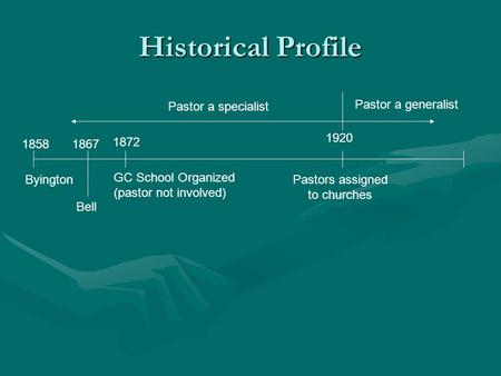 Historical Profile 1858 Byington 1867 Bell 1872 GC School Organized (pastor not involved) 1920 Pastors assigned to churches Pastor a specialist Pastor.