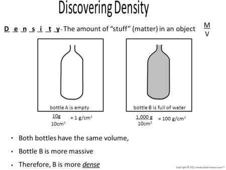 Copyright © 2011 InteractiveScienceLessons.com __ __ __ __ __ __ __ - D e n s i t y Both bottles have the same volume, Bottle B is more massive bottle.