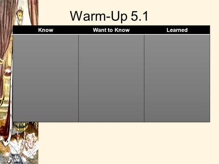 Warm-Up 5.1 Know Want to Know Learned.