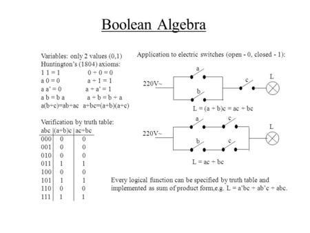 Boolean Algebra Application to electric switches (open - 0, closed - 1): a b c 220V~ L L = (a + b)c = ac + bc b c 220V~ L L = ac + bc c a Variables: only.