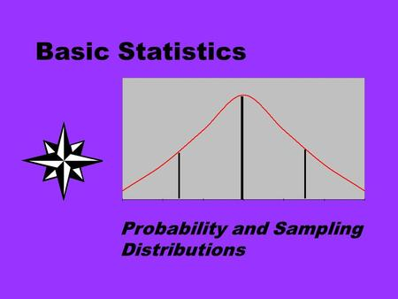 Basic Statistics Probability and Sampling Distributions.