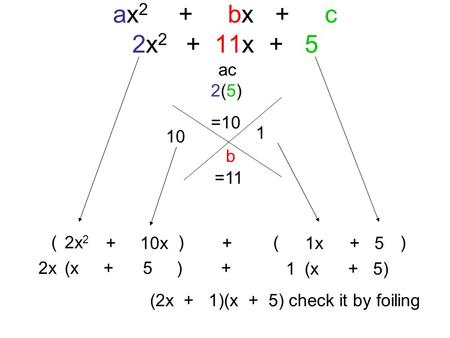 ( ) ax 2 + bx + c 2x 2 + 11x + 5 ac b 2(5) =10 =11 10 1 (2x + 1)(x + 5) check it by foiling 2x 2 + 10x+ 1x+ 5 2x(x + 5 ) + 1(x + 5)