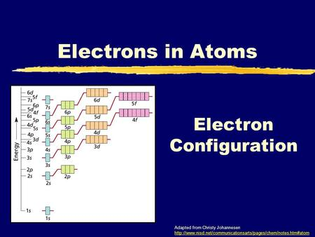 Electron Configuration Electrons in Atoms Adapted from Christy Johannesen