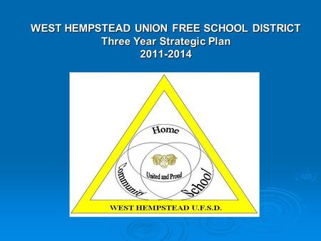 WEST HEMPSTEAD UNION FREE SCHOOL DISTRICT Three Year Strategic Plan 2011-2014.