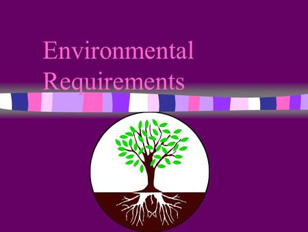 Environmental Requirements. Soil n composed of sand, silt, and clay, organic matter, living organisms, and pore spaces.