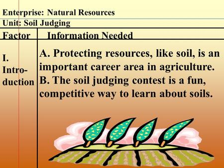 FactorInformation Needed Enterprise: Natural Resources Unit: Soil Judging I. Intro- duction A. Protecting resources, like soil, is an important career.
