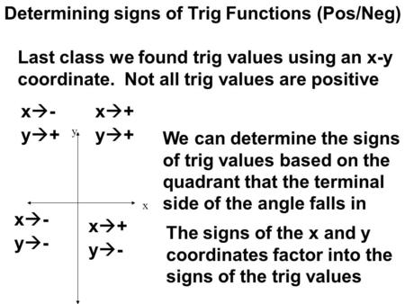 Determining signs of Trig Functions (Pos/Neg) x y Last class we found trig values using an x-y coordinate. Not all trig values are positive We can determine.
