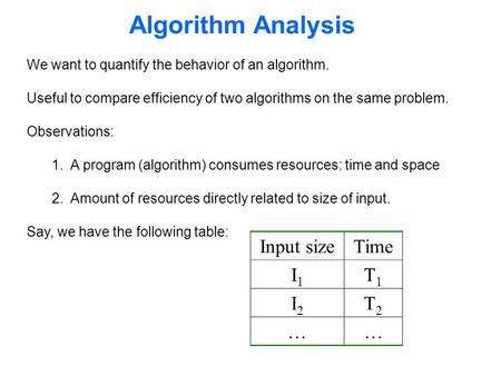 Input sizeTime I1I1 T1T1 I2I2 T2T2 …… Algorithm Analysis We want to quantify the behavior of an algorithm. Useful to compare efficiency of two algorithms.