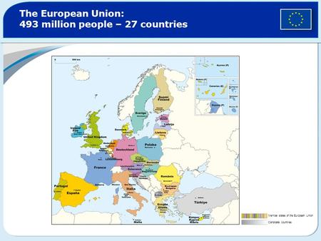 The European Union: 493 million people – 27 countries Member states of the European Union Candidate countries.