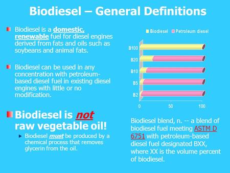 Biodiesel – General Definitions Biodiesel is a domestic, renewable fuel for diesel engines derived from fats and oils such as soybeans and animal fats.