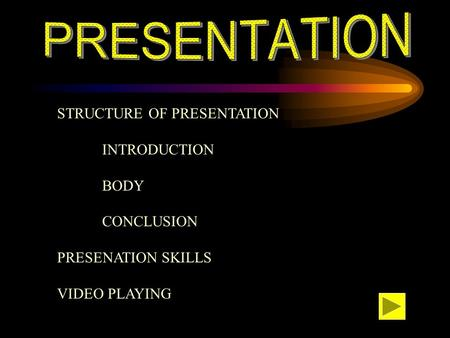 STRUCTURE OF PRESENTATION INTRODUCTION BODY CONCLUSION PRESENATION SKILLS VIDEO PLAYING.