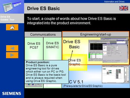 Automation and Drives Drive ES Guided Tour Intern Edition 01/02 Drive ES Basic To start, a couple of words about how Drive ES Basic is integrated into.