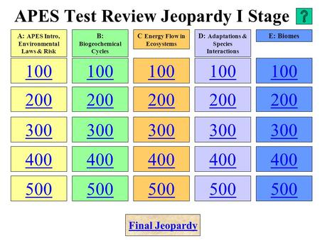 APES Test Review Jeopardy I Stage 1 100 200 300 400 500 100 200 300 400 500 100 200 300 400 500 100 200 300 400 500 100 200 300 400 500 A: APES Intro,