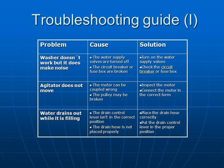 Troubleshooting guide (I) ProblemCauseSolution Washer doesn´t work but it does make noise The water supply valves are turned off The water supply valves.