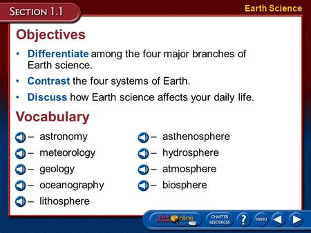 Objectives Differentiate among the four major branches of Earth science. Earth Science Contrast the four systems of Earth. Discuss how Earth science affects.