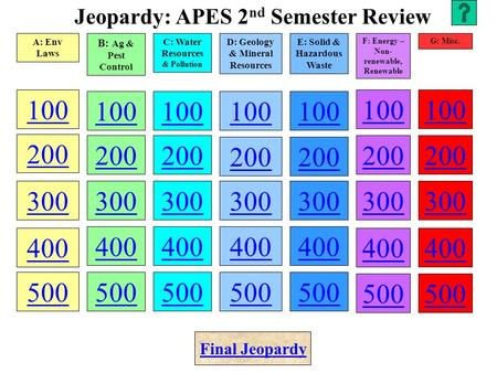 Jeopardy: APES 2 nd Semester Review 100 200 300 400 500 100 200 300 400 500 100 200 300 400 500 100 200 300 400 500 100 200 300 400 500 A: Env Laws B: