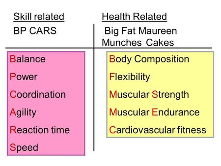 Skill relatedHealth Related BP CARS Big Fat Maureen MunchesCakes Balance Power Coordination Agility Reaction time Speed Body Composition Flexibility Muscular.