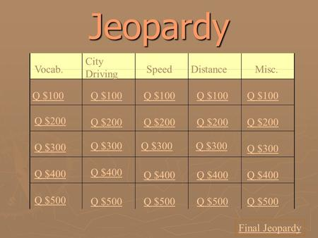 Jeopardy Vocab. City Driving SpeedDistance Misc. Q $100 Q $200 Q $300 Q $400 Q $500 Q $100 Q $200 Q $300 Q $400 Q $500 Final Jeopardy.