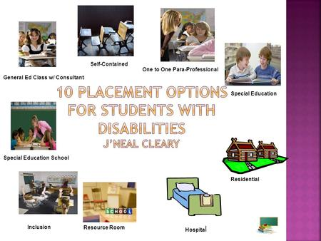 General Ed Class w/ Consultant Self-Contained Special Education Residential Hospita l Resource Room Inclusion Special Education School One to One Para-Professional.