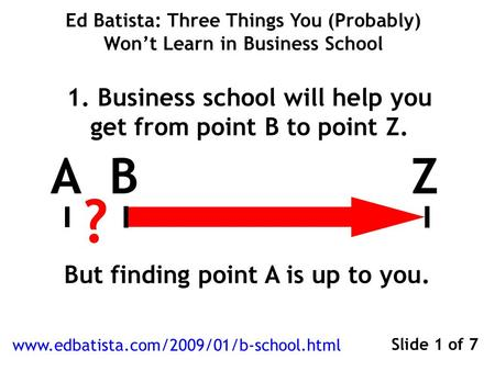 A BZ ? 1. Business school will help you get from point B to point Z. But finding point A is up to you. www.edbatista.com/2009/01/b-school.html Ed Batista: