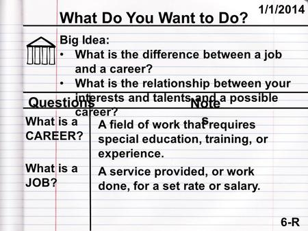 6-R What Do You Want to Do? 1/1/2014 Questions Note s Big Idea: What is the difference between a job and a career? What is the relationship between your.