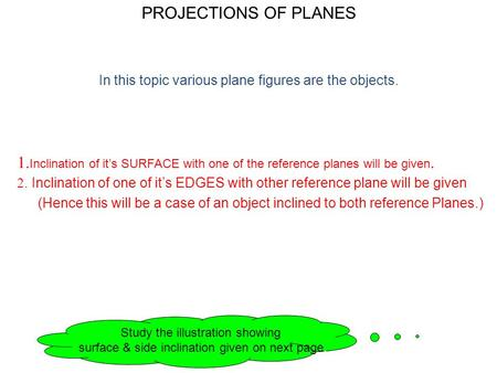 PROJECTIONS OF PLANES In this topic various plane figures are the objects. 1.Inclination of it's SURFACE with one of the reference planes will be given.