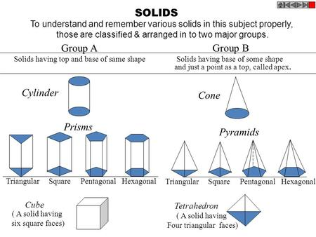SOLIDS To understand and remember various solids in this subject properly, those are classified & arranged in to two major groups. Group A Solids having.