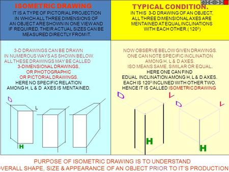 H H D D D ISOMETRIC DRAWING TYPICAL CONDITION. L L H