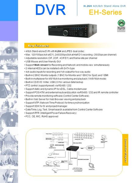 DVR EH-Series H.264 4ch/8ch Stand Alone DVR Connection Diagram Connection Diagram 4/8ch Stand-alone DVR with H.264 and JPEG dual codec Max. 120/100ips(4ch.