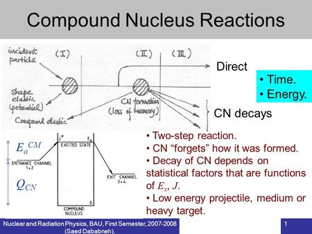 Nuclear and Radiation Physics, BAU, First Semester, 2007-2008 (Saed Dababneh). 1 Compound Nucleus Reactions Direct CN decays Time. Energy. Two-step reaction.